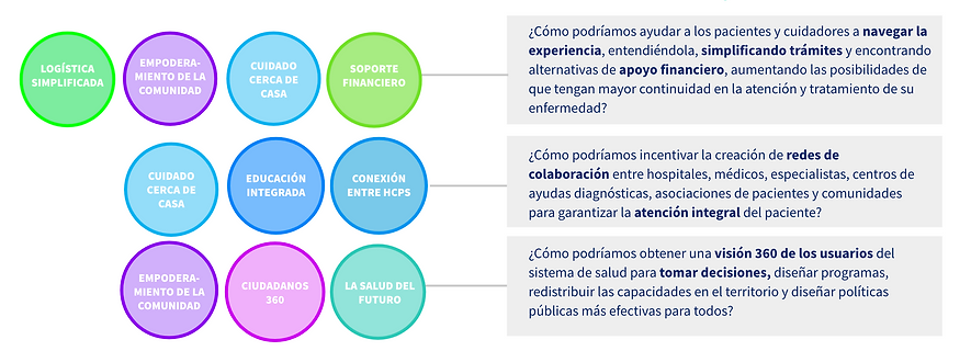 InnovationChallenges_Colombia_Es.png