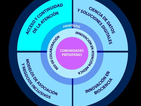 Las 4 áreas de foco de Movimiento Salud 2030
