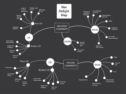 Nav_Delight_Map.png