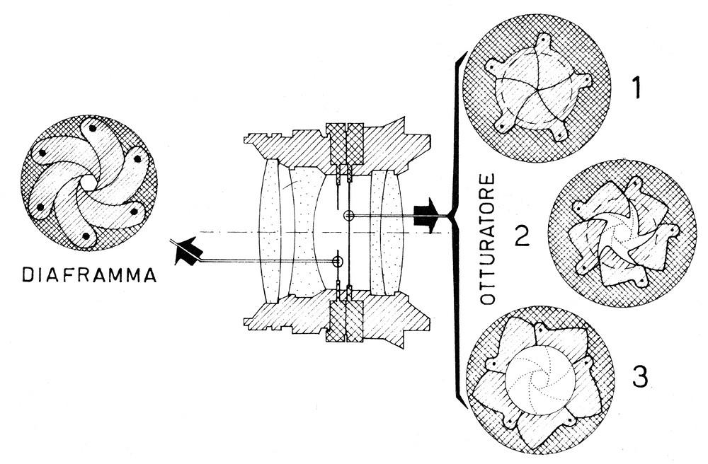 Otturatore centrale e diaframma