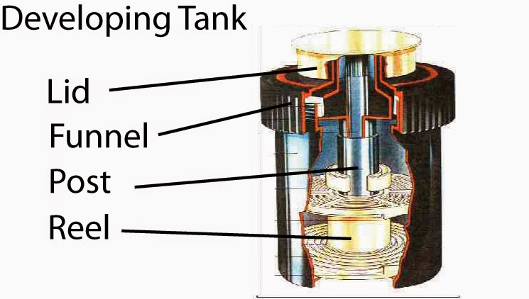 Tank di tipo Paterson in sezione