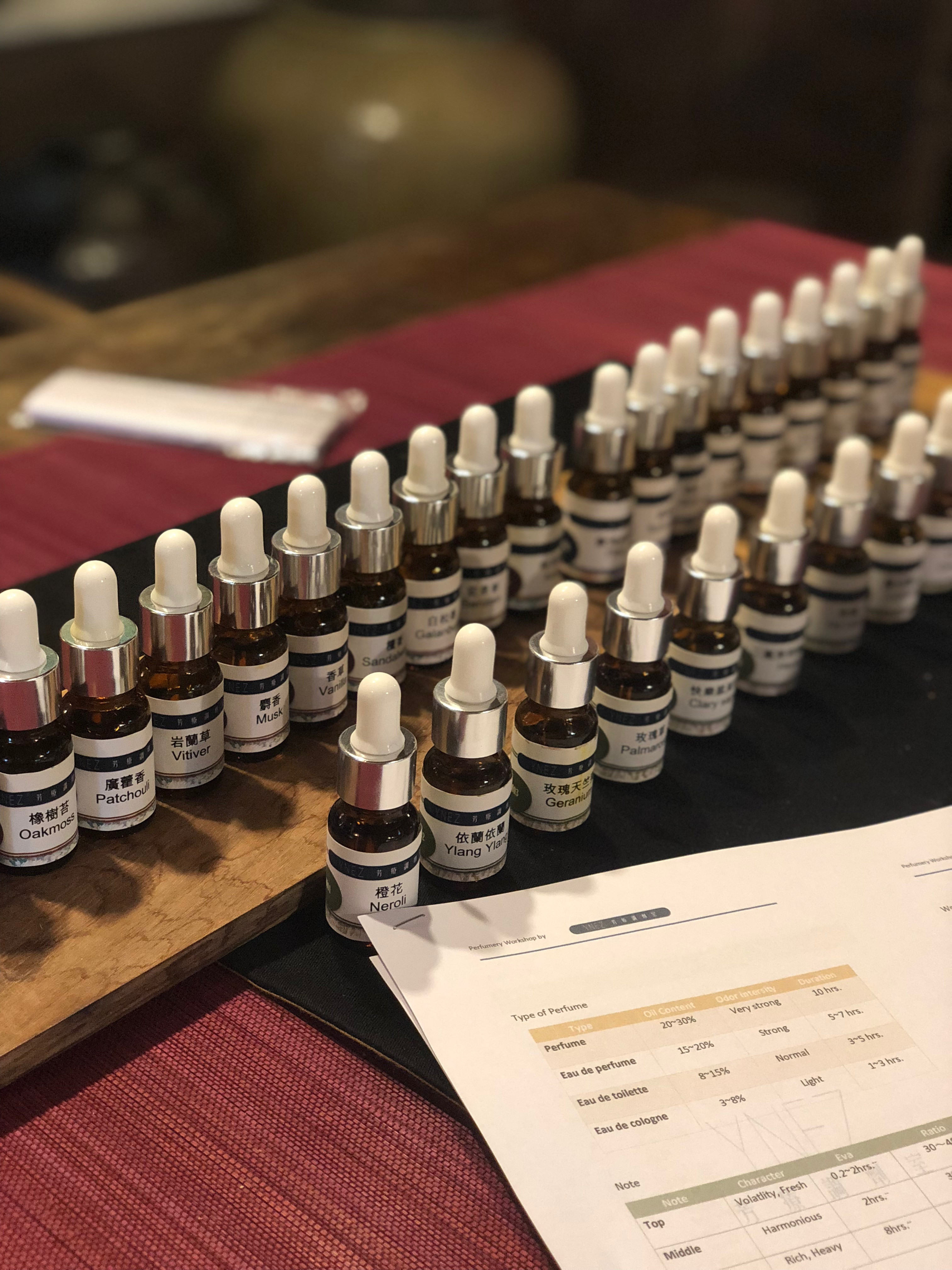 Perfume Creation Class團體香水訂製