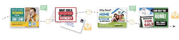 Mortgage-campaign-sample.jpg