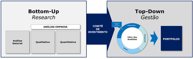 Filosofia de investimentos grafico_pt.pn