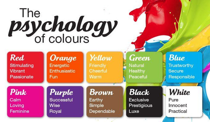 The Power of Colour: What You Wear Reveals Your Personality