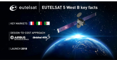 Eutelsat selects Airbus Defence and Space and Orbital ATK to build replacement video satellite