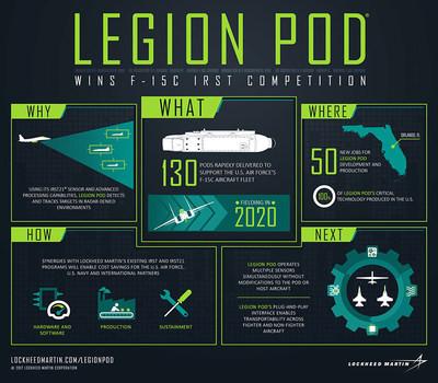 Lockheed Martin's Legion Pod wins F-15C IRST Competition