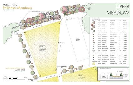 LandscapeInteractions_McKeonFarm_Ridgefi