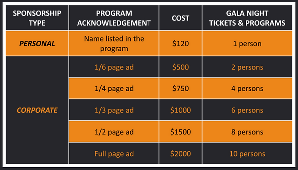 gala prices.PNG