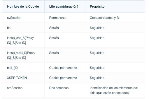 Cookies de Wix