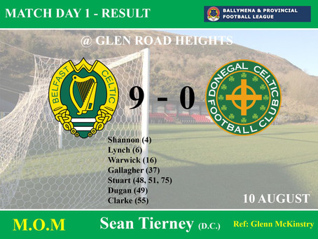 Match Result Saturday 10th August 2019    