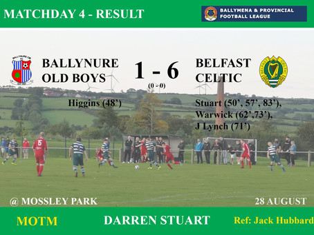 Match Result Wednesday 28th August 2019  ​  ​
