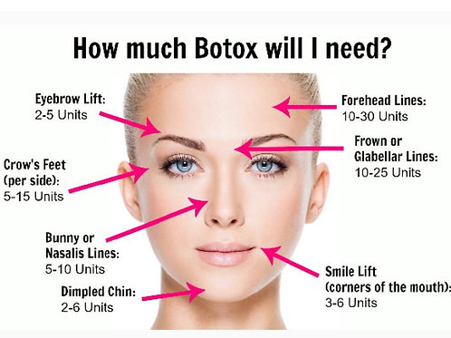 BoTX | Xeomin | Jeuveau (per unit)