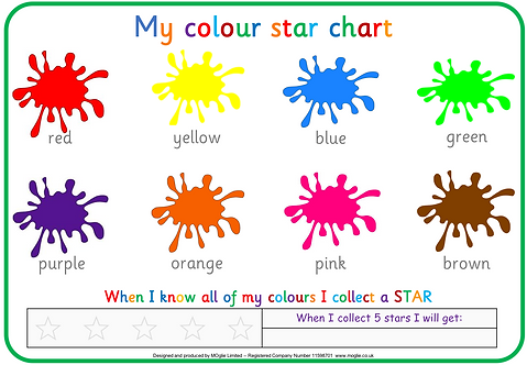 Learn Colours