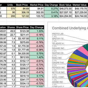 Tracking your ETF Underlying Holdings with Google Sheets