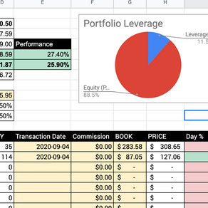 Tracking Investment Margin Operations with Google Sheets