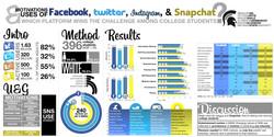 U&G, 4 Social Media Platforms