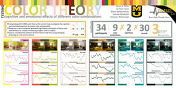 Color Theory & Interior Design