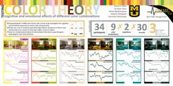 Color Theory & Interior Design