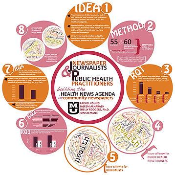 HealthLiteracyICA2011_FINAL.jpg
