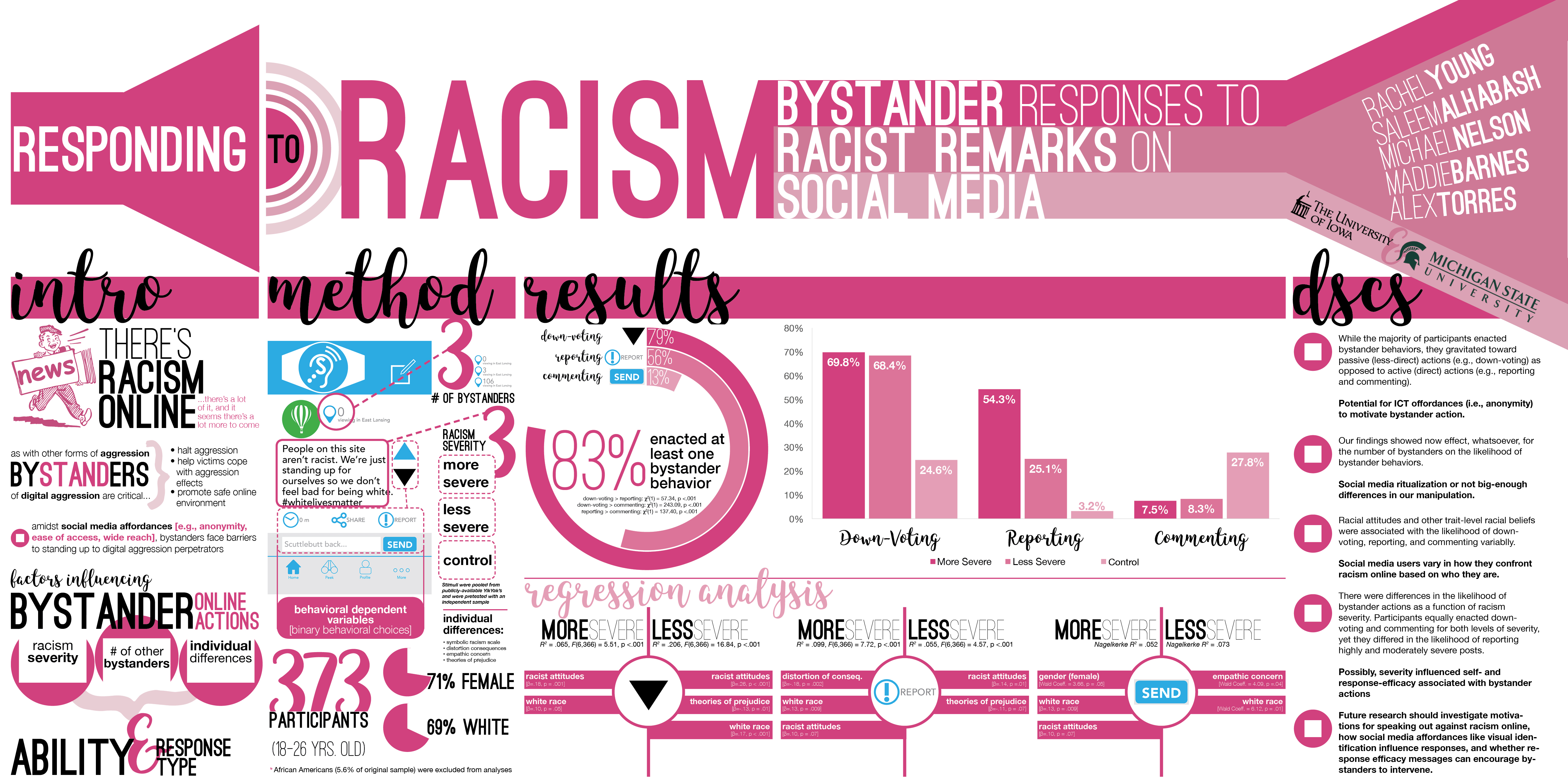Racism_Final_Print
