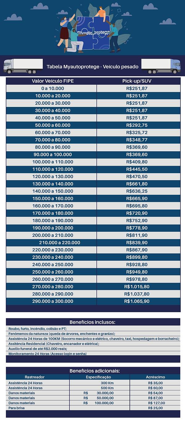 Tabela 4.png