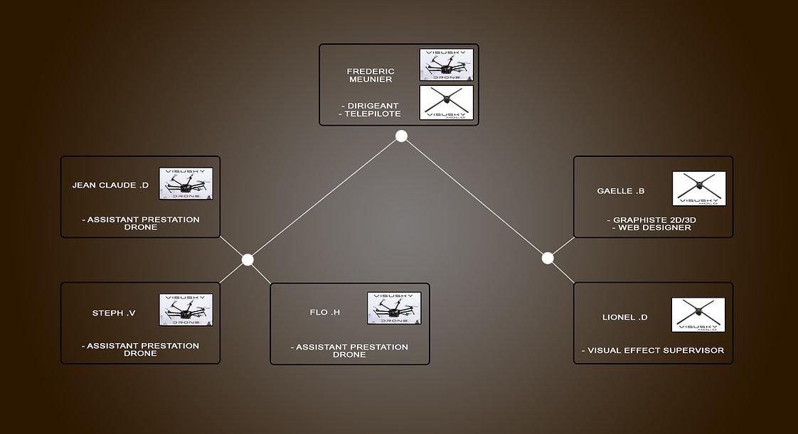 Organigramme-pour-site.jpg
