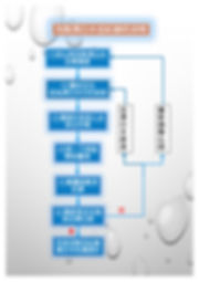 CL-1用法說明Chart.jpg