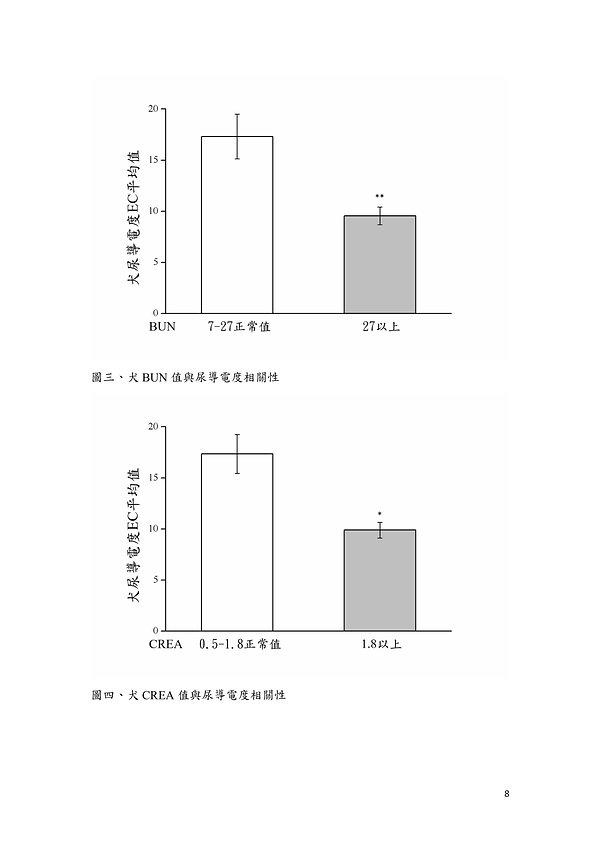 貓狗尿導電度結報.v2.p8.jpg
