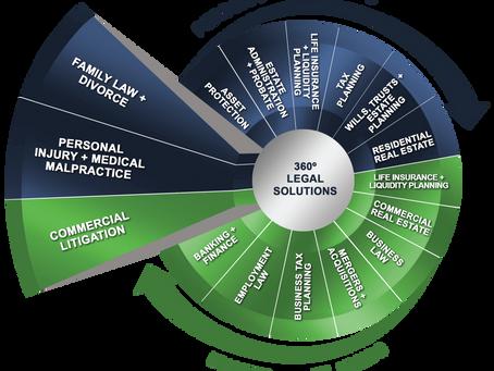 Spotlight On: Litigation Practice Group