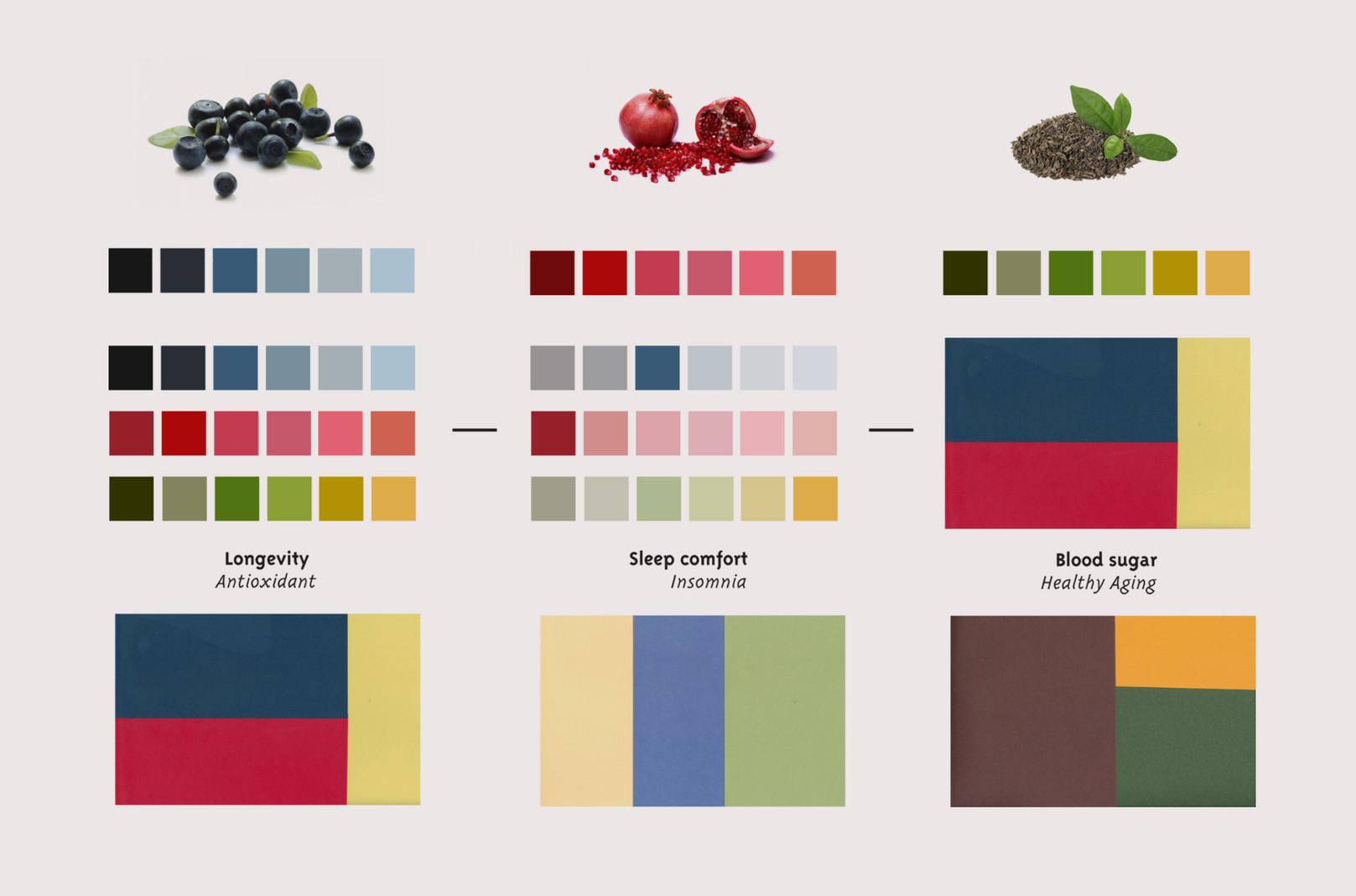 Kleuren schema