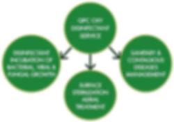 DISINFECTION CHART.JPG