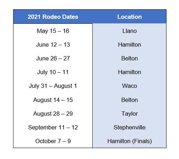 Updated - 2021 Rodeo Schedule -05_05_202