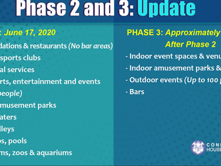 Breaking: Ned Lamont moves Phase 2 up to June 17th; Sports clubs are clear!!!!