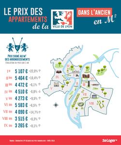 Infographie Baromètre LPI-Se Loger Lyon Avril 2018