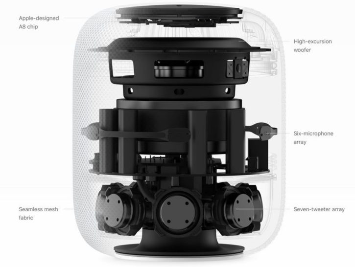 HomePod composants - Copyright Apple Inc