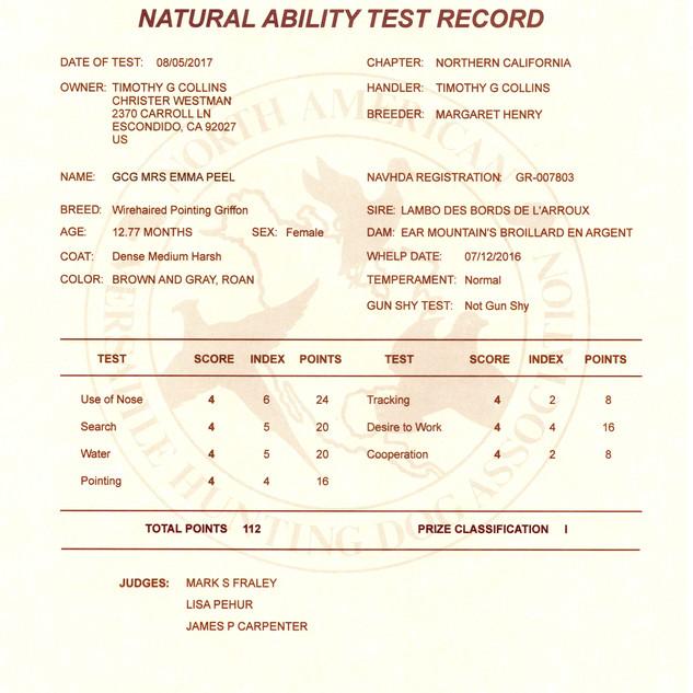 Maximum NA Score 112