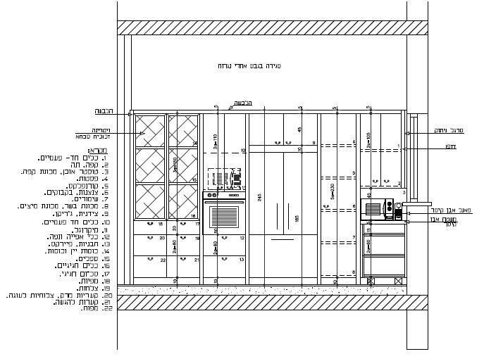 תכנון מקדים של האכסון במטבח