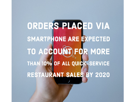 2018 Digital Restaurant Trends — Keep a Close Eye on These Consumer Driven Impacts