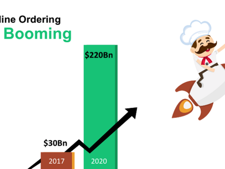 Shifting of $200 Billion in Restaurant Sales has Already Begun: Is your Brand Shifting Accordingly?