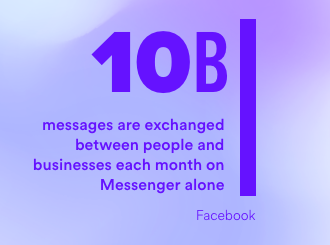 In 2019, Messaging is Ready to be Monetized at Scale for Restaurants