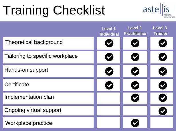 Training Checklist.png