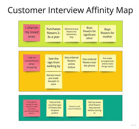 Affinity diagram (1).jpg