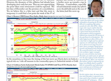 Further Uptrend towards February for Commodities and Reflationary Assets