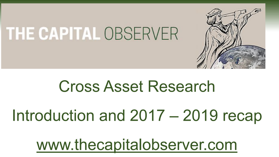 Cross Asset Research / Introduction and 2017- 2019 Recap.