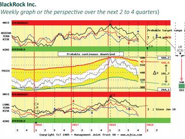 """Equity Markets — """"Passive"""" Crisis!"""