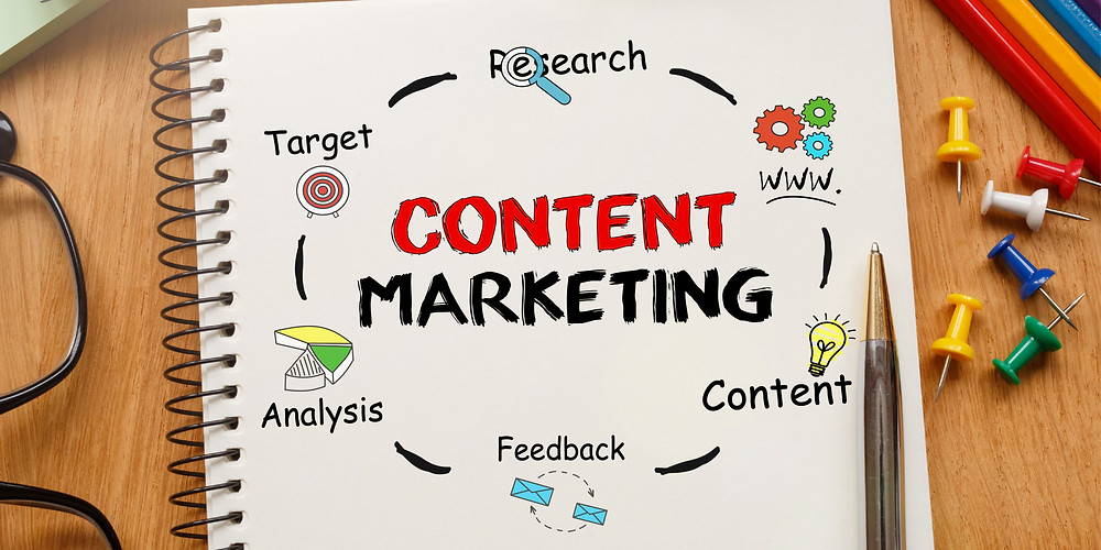 Game Content marketing