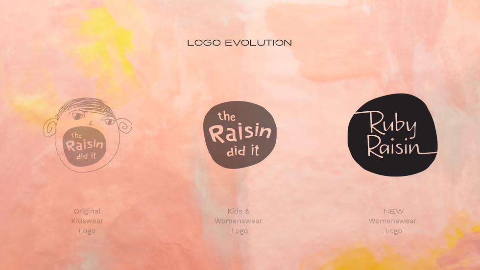 RR-Folio-Evolution.jpg