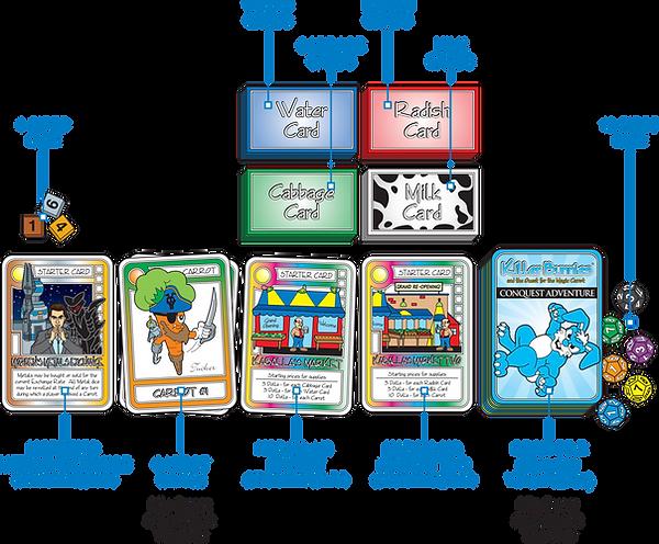 Mixmaster Diagram