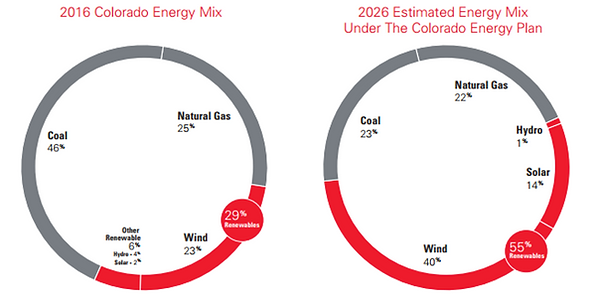 Renewable-Energy-Graphs.png